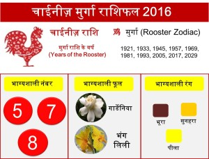 10 Rooster zodiac upcharnuskhe 2016