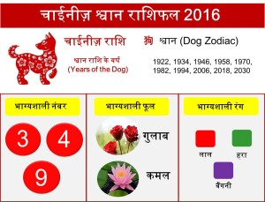 11 Dog zodiac upcharnuskhe 2016