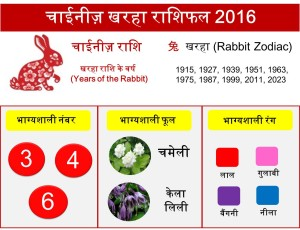 4 Rabbit zodiac upcharnuskhe 2016